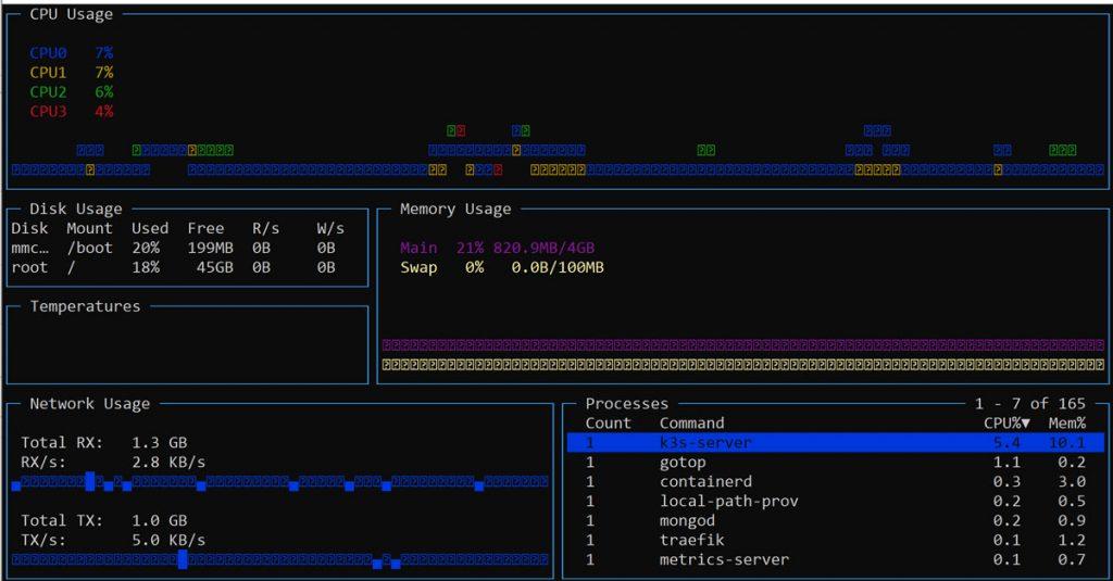 K3S server baseline performance